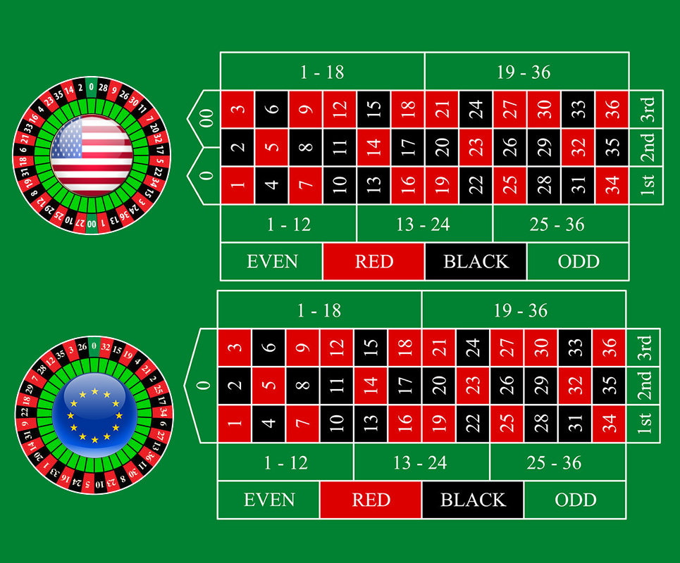 Tapete ruleta americana y europea